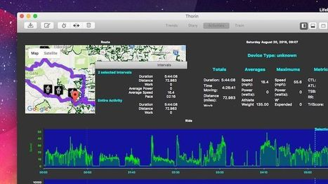 GoldenCheetah Is An Open Source, Private Dashboard for Your Fitness Data | Bazaar | Scoop.it