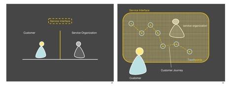 Что такое сервис-дизайн?   brand   Scoop.it
