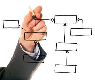 Page d'accueil de votre site Internet | Management et promotion | Scoop.it
