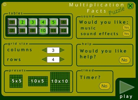 Multiplication Facts Puzzle | Adnoddau Mathemateg | Scoop.it