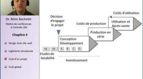 Capsules vidéos pédagogiques : bonnes pratiques | E-pédagogie, web2.0 | E-apprentissage | Scoop.it