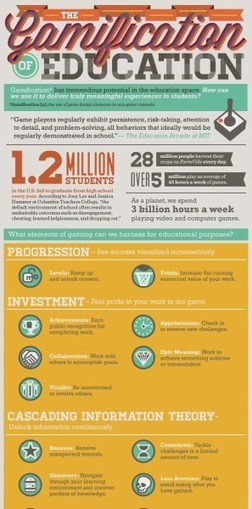[Infografía] The gamification of Education | Simulation-Based Education | Scoop.it