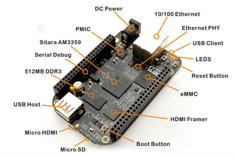Sending Data from a BeagleBone Black to an Android Tablet | Raspberry Pi | Scoop.it