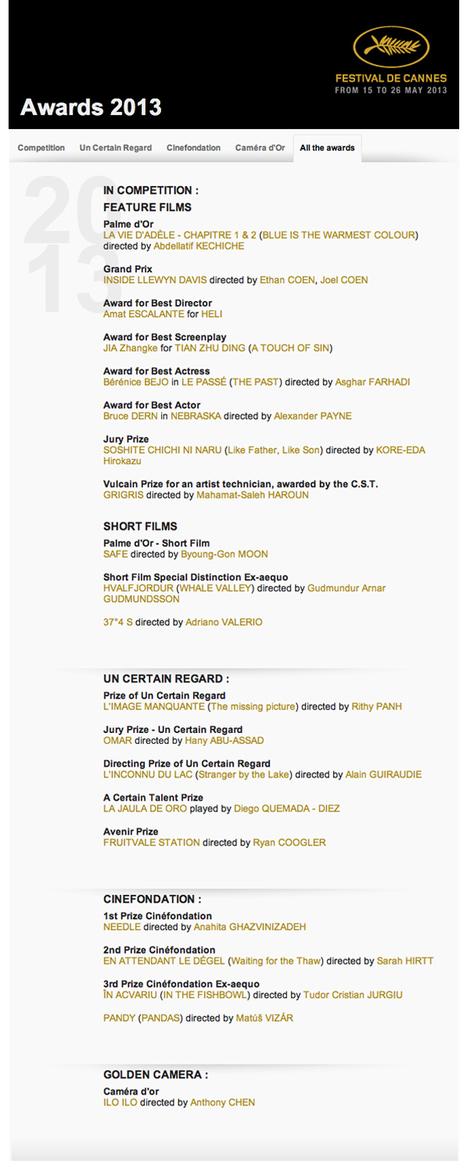 Cannes Awards 2013   cineFiLE   Scoop.it