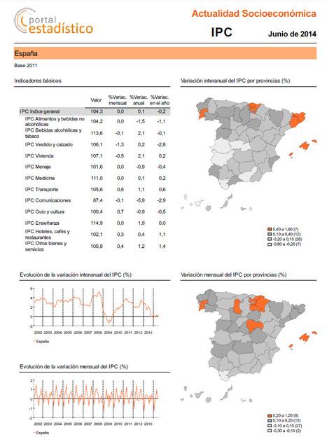 #IPC Junio 2014. Informe con los datos oficiales del IPC de España. | Actualidad Socioeconómica: EPA, Paro, IPC, Desempleo, Afiliaciones SS, Turismo | Scoop.it