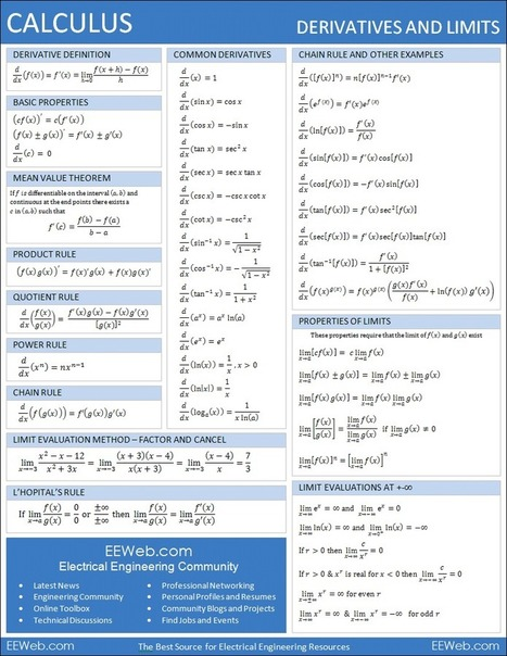 calculus-derivatives-limits.png (818x1058 pixels) | Broadcast Engineering Notes | Scoop.it
