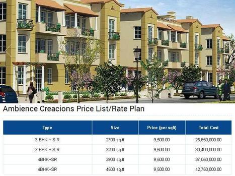 Ambience Creacions Price List, Rate Plan of Ambience Creacions Project | Ambience Creacions Gurgaon | Scoop.it