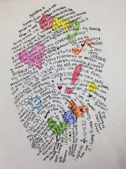 Thumbprint Self-Portrait | Visual Art | Scoop.it