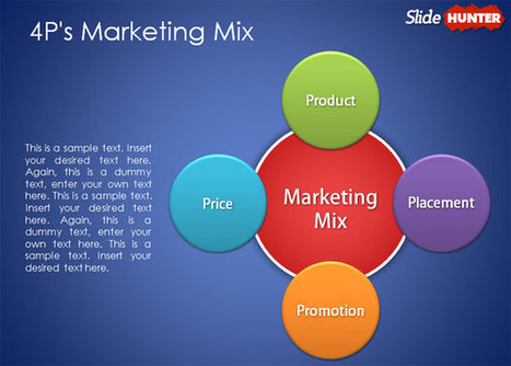 Free 4P Marketing Mix PowerPoint Template | marketing mix | Scoop.it