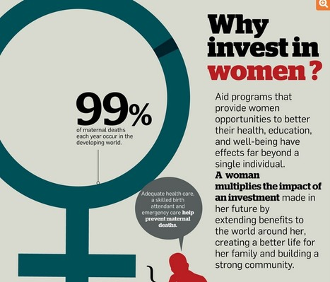 Facts About Women That Make It Hard To Believe We're Living In The 21st Century | Geography in the classroom | Scoop.it