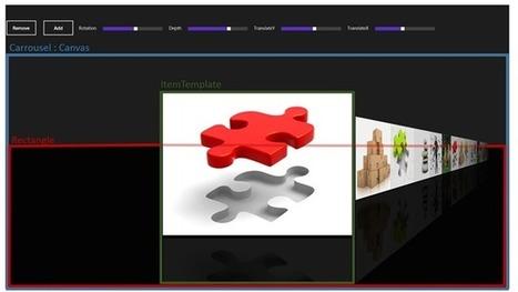 Create a custom user control using Xaml and C# for Windows 8 - Mim's Blog - Site Home - MSDN Blogs | Windows8 Programming | Scoop.it
