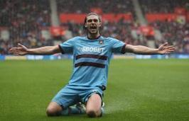 Carroll to make West Ham wait over permanent transfer | Football Transfers | Scoop.it