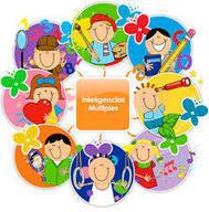 Estimulo de las inteligencias múltiples desde el aula | Programa Infancia | Scoop.it