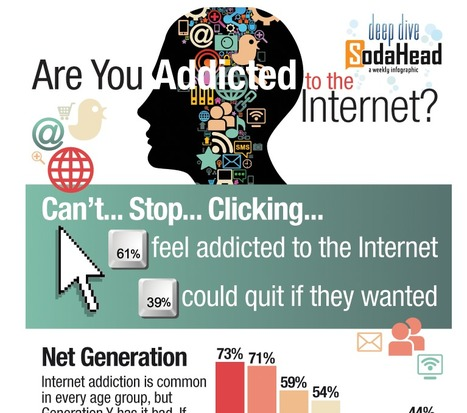 Why Most People Say They're Addicted to the Internet [INFOGRAPHIC] | Design Revolution | Scoop.it