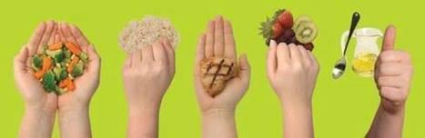 Qual deve ser o tamanho das porções? | VITAMIMOS | Scoop.it