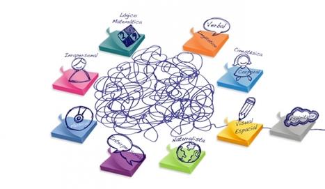 Web desarrollada por el Colegio Montserrat (BCN)   Pablo Torrado: Teoría de las Inteligencias Múltiples, Howard Gardner   Scoop.it