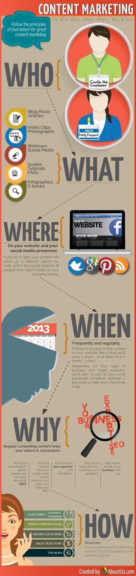 Content Marketing Is The New SEO [Infographic] | Social Media Useful Info | Scoop.it