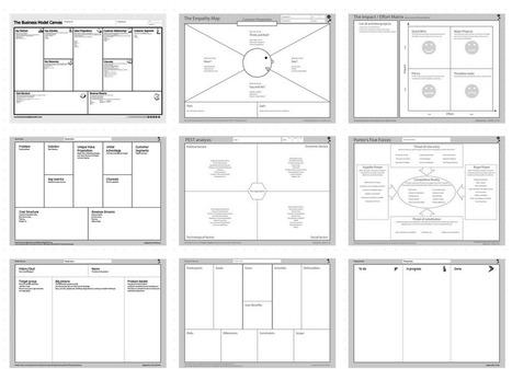 TUZZit: des canevas visuels pour collaborer | Les outils d'HG Sempai | Scoop.it