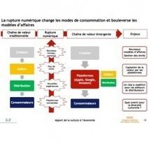 Les chaînes de valeur de la culture bouleversées par le numérique - Le Monde Informatique | Scoop oop idooo | Scoop.it