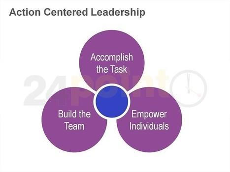 Action Centered Leadership - John Adair | Leadership training | Scoop.it