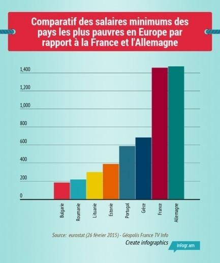 » Ce que pensent les pays pauvres d'Europe du cas grec…   Econopoli   Scoop.it