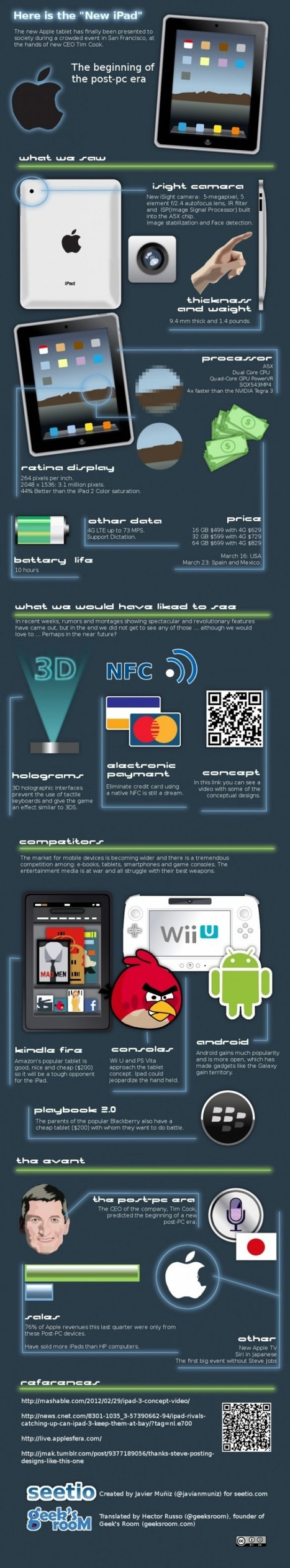 The New Ipad Infographic « Infographic – Information Graphics, Information Design and Data Visualization | Mobile Marketing Strategy and beyond | Scoop.it