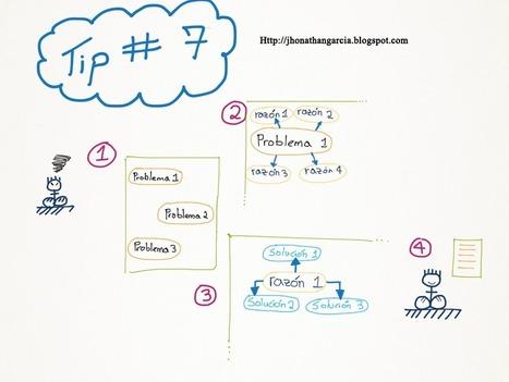 Tip # 7: Técnica para solucionar problemas de estrés ~ Jhonathan Garcia | Es necesario el control del estrés | Scoop.it
