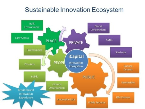 "EUROPA - PRESS RELEASES - Press release - European Commission seeks ""Capital of Innovation"" 