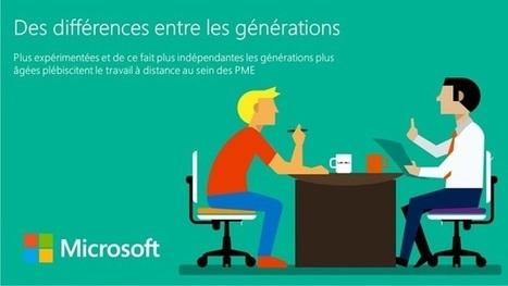 Les challenges des PME à l'ère du numérique | Centre des Jeunes Dirigeants Belgique | Scoop.it