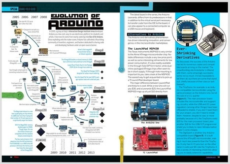Arduino Blog » Blog Archive » Evolution of Arduino: the family tree | Makers | Scoop.it