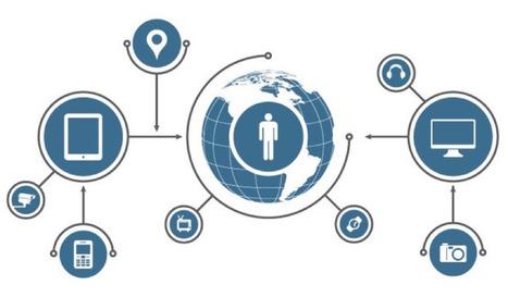 Una definición sencilla del Internet de las Cosas | Tecnocinco | Scoop.it