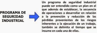 SEGURIDAD INDUSTRIAL: El programa de seguridad industrial | Calidad y otras yerbas | Scoop.it