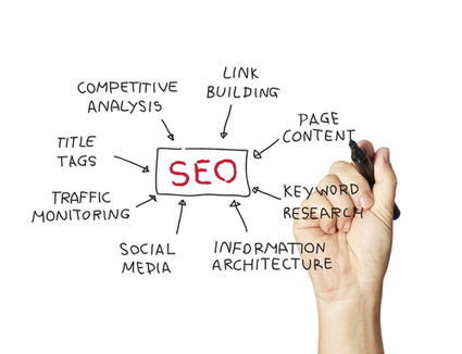 Mastering SEO for PR: Top 3 Best Practices | PR & Communications daily news | Scoop.it