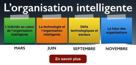 Qu'est-ce que l'organisation intelligente ? | Management de demain | Scoop.it