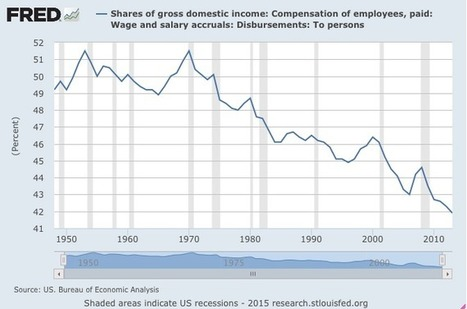 Real Unemployment is Double the 'Official' Unemployment Rate - : Information Clearing House - ICH | Global politics | Scoop.it