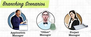 Hands-On: Creating Branching Scenarios - E-Learning Heroes | Design for Learning | Scoop.it