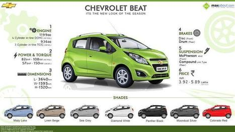 Maxabout Infographics: Chevrolet Beat | Automotive Dealership | Scoop.it
