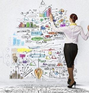 Carte mentale : comment ça marche ? | les cartes mentales dans l'enseignement | Scoop.it