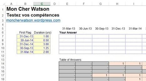 Défi Excel #4: Qui fournira la meilleure réponse? | MSExcel | Scoop.it