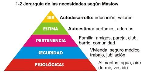 El Factor humano en la aplicación del estudio del trabajo (OIT) | Ingeniería de metodos | Scoop.it