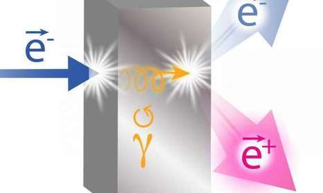 Spinning electrons yield positrons for research | New Science | Scoop.it