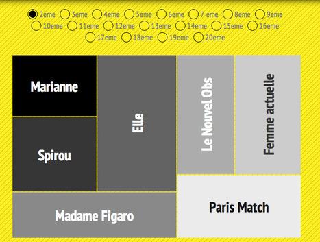 Enquête : toutes les données des bibliothèques parisiennes dévoilées [Street Press] | bibliotheques, de l'air | Scoop.it
