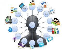 Las TIC: influencia y perspectivas para la educación en el siglo XXI (página 2) - Monografias.com | TICs EN LAS ESCUELAS | Scoop.it