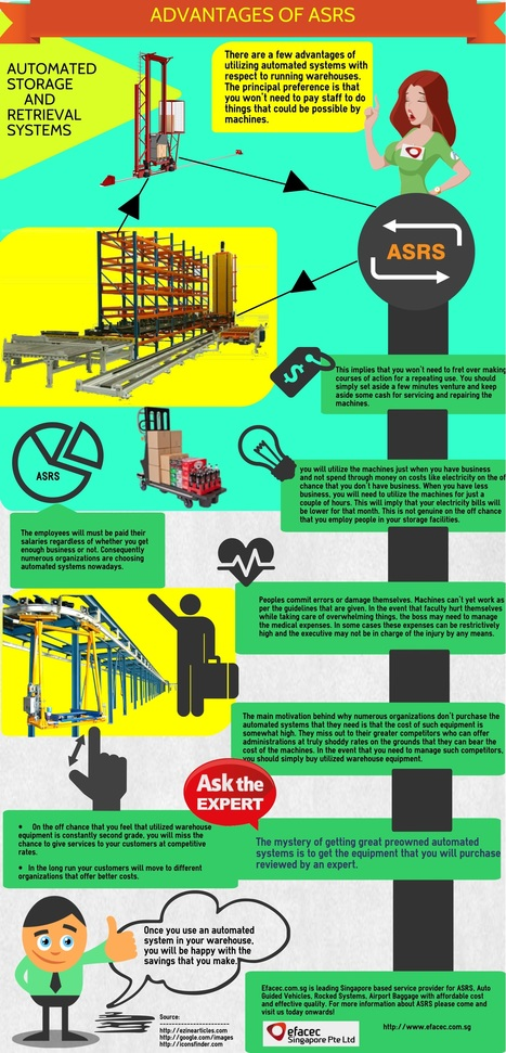 ASRS Systems   infographicsmaker   Scoop.it