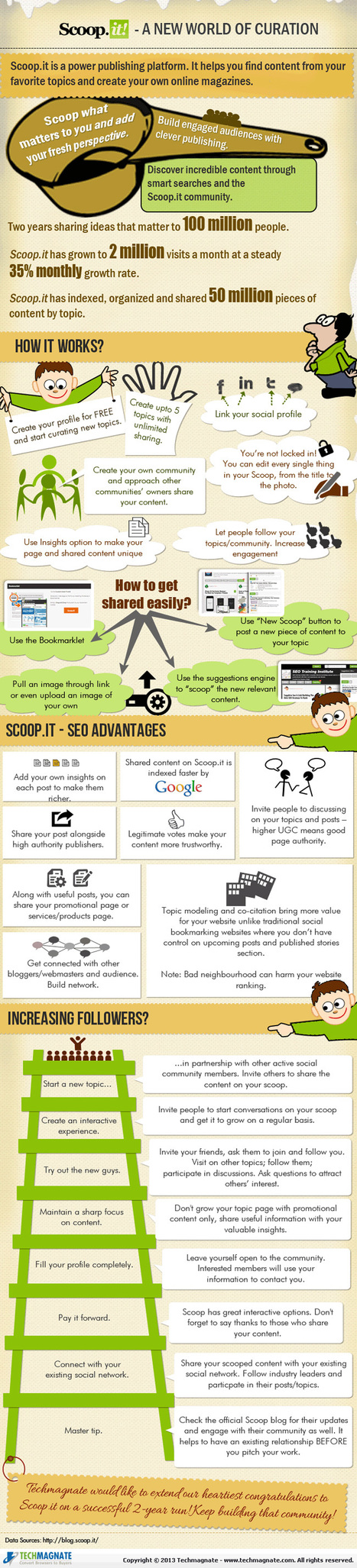 Scoop.It for SEO – A New World of Curation [Infographic] | social media infographics and typography | Scoop.it