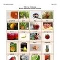 ESL Fruit Vocabulary - Susan Watson | ESOL, TESOL, TESL, ESL | Scoop.it