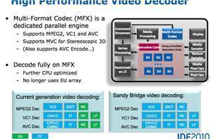 Intel Engineer Ports QuickSync Video Decoding to FFDShow | Video Breakthroughs | Scoop.it