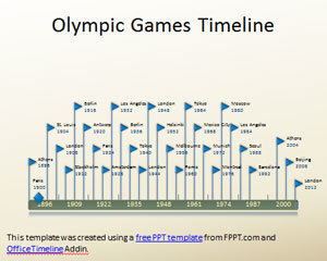 Free Olympics Timeline PowerPoint Example | Free Powerpoint Templates | Sport PowerPoint Templates | Scoop.it