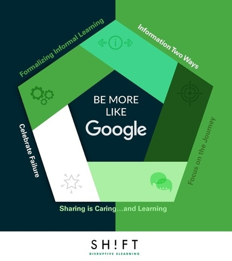 The Google Way of Building A Strong Learning Culture | Executive Coaching Growth | Scoop.it