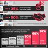 Social Media Tips & News